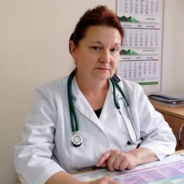 Грузевич Наталія Володимирівна